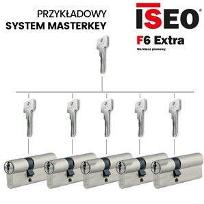 Przykładowy system MASTERKEY ISEO F6